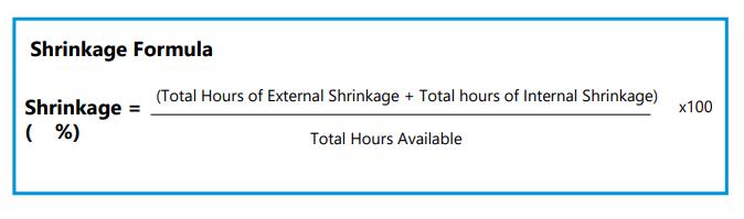 Contact Center shrinkage Formula